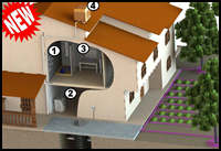 GF PRO Greywater System