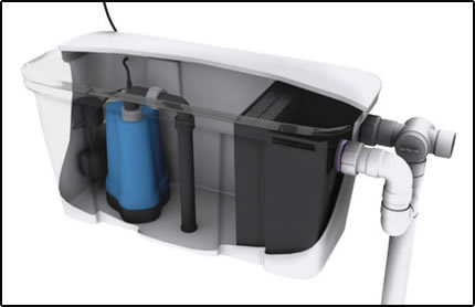 Greywater Irrigation System - can be wall mounted or positioned at ground level or partially buried